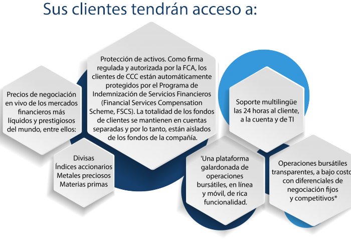 clients_will_receive - spanish