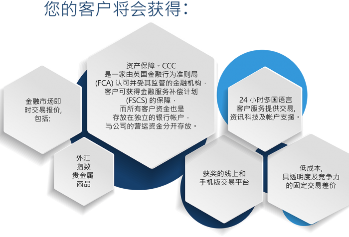 clients_will_receive - chinese - simplified-4