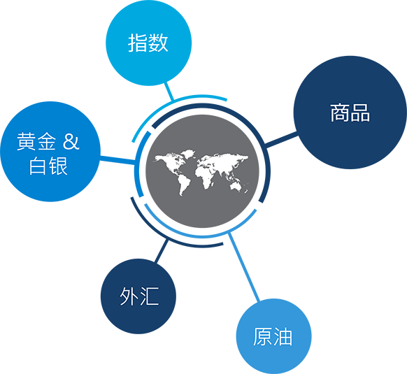 earth_in_middle - chinese - simplified